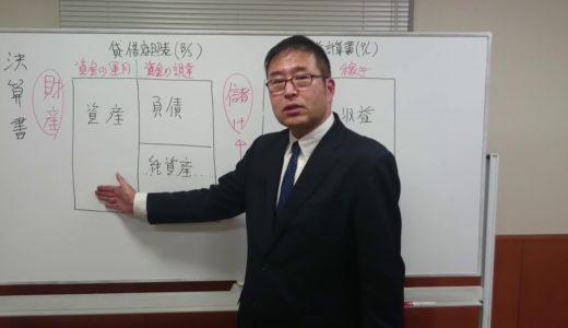 財務コンサルタント 遠藤信行【貸借対照表・損益計算書説明】